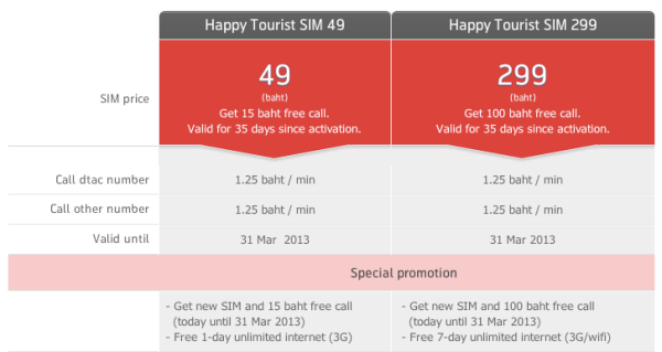DTAC Thailand Bangkok Pay as you Go Prepaid SIM Happy Tourist SIM stay Connected Internet Mobile Data Plan Singapore Price Plan