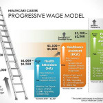 healthcare-progressive-wage-model