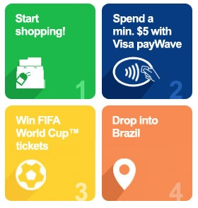 Visa-Paywave-Win-FIFA-World-Cup-Tickets