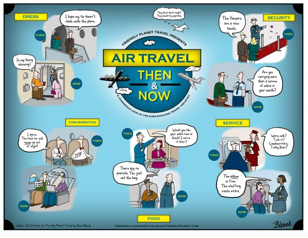 Travel_Infographic_Travel_Then_and_Now_FriendlyPlanetTravel-600x463