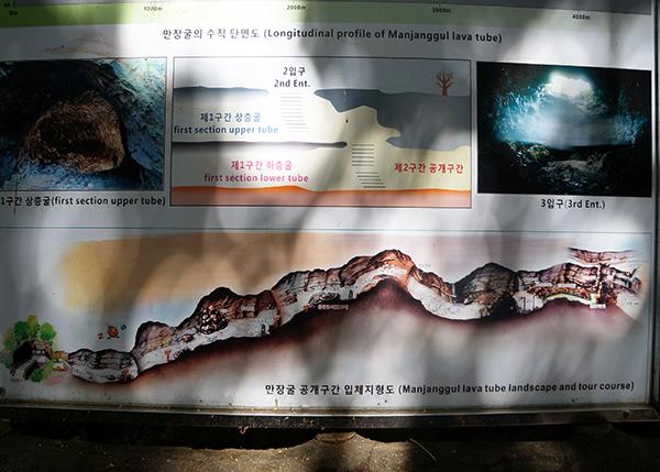 manjanggul-lava-cave-cross-section-map