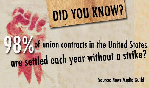 union-contracts-usa