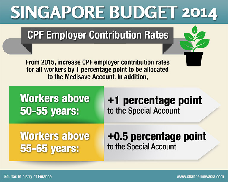 budget2014-cpf-contribution-increase