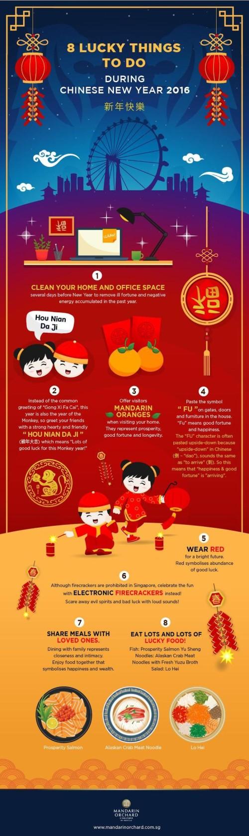 CNY infographic
