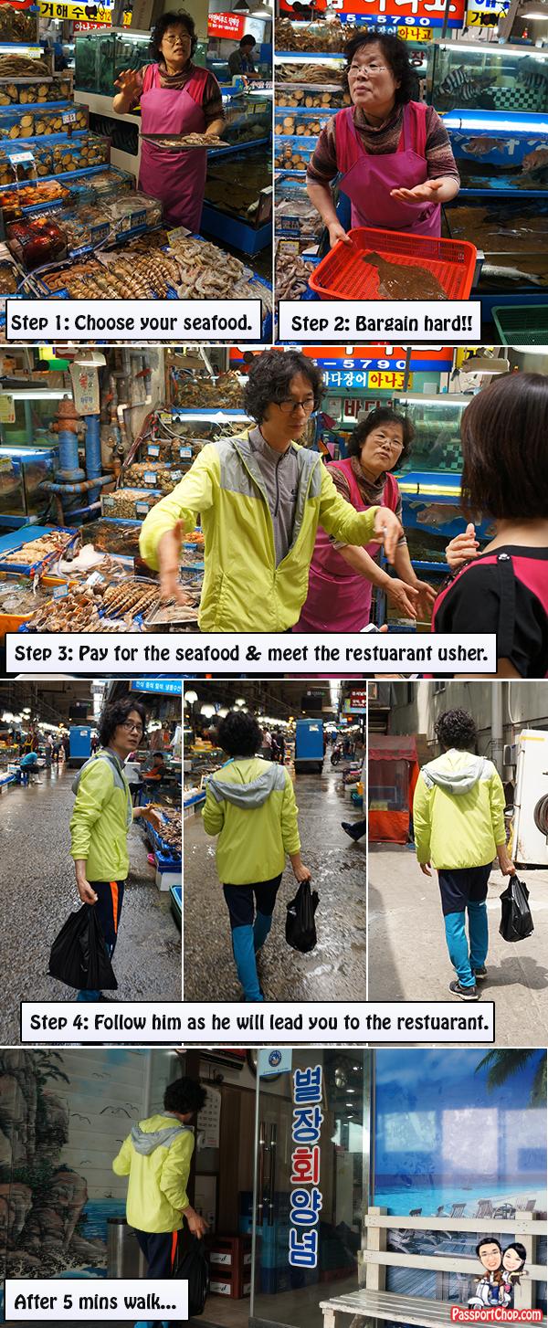 noryangjin seafood market seoul guide bargain buy lunch