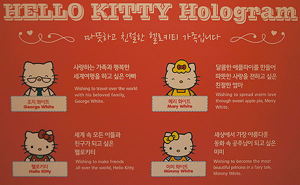 hello kitty family jeju