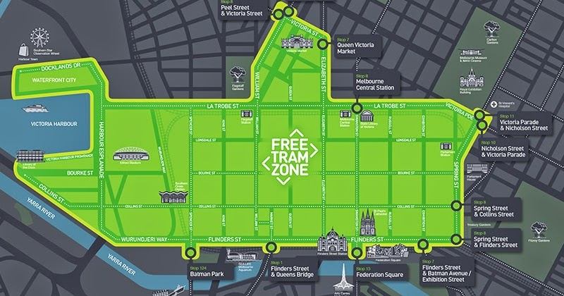 FreeTramZone Melbourne Myki